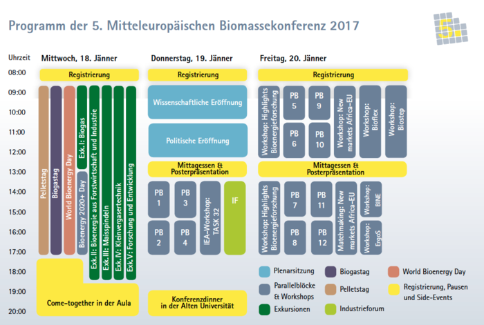 programm biomassekonferenz